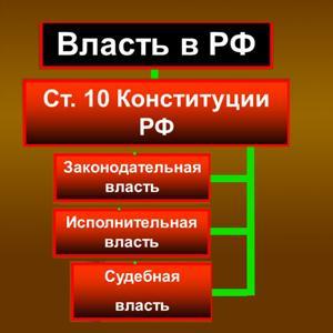 Органы власти Каменск-Шахтинского