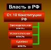 Органы власти в Каменск-Шахтинском